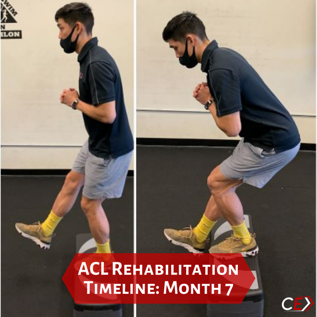 ACL Month 7