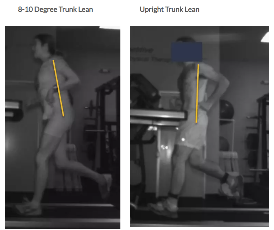 Upright/Extended Trunk Lean