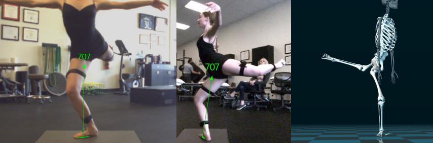 Dance Analysis